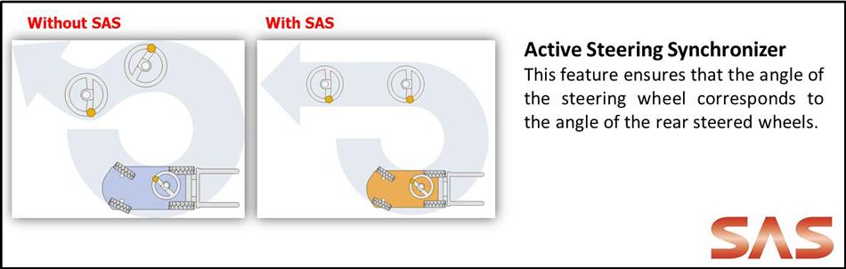 Toyota SAS forklift truck | Material Handling Equipment India